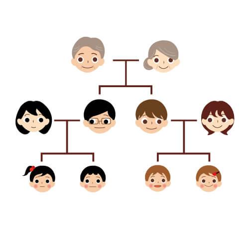 【配偶者が亡くなった場合に】配偶者の親族のつきあいをなくしたいときはどうすれば? class=